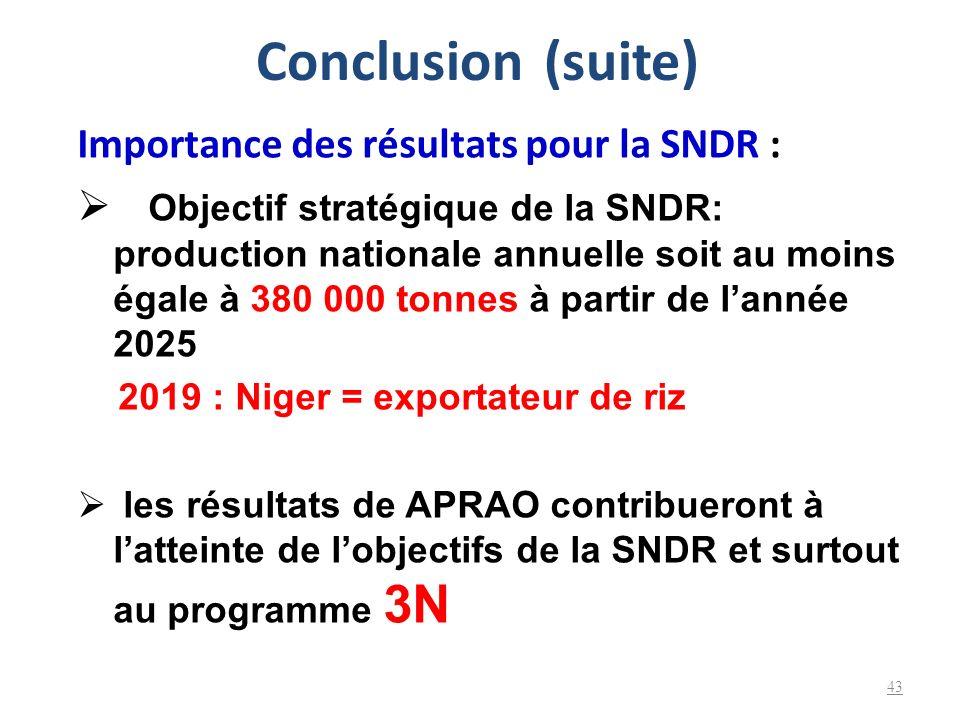 Conclusion(suite) Importance des résultats pour la SNDR : Objectif stratégique de la SNDR: production nationale annuelle soit au moins égale à 380 000