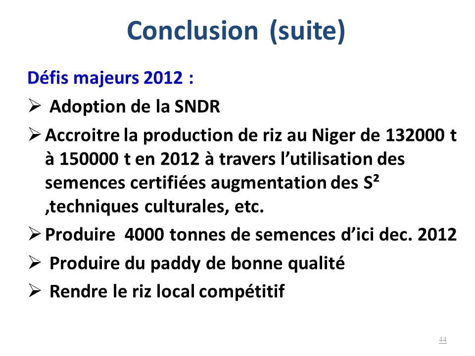 Conclusion(suite) Défis majeurs 2012 : Adoption de la SNDR Accroitre la production de riz au Niger de 132000 t à 150000 t en 2012 à travers lutilisati