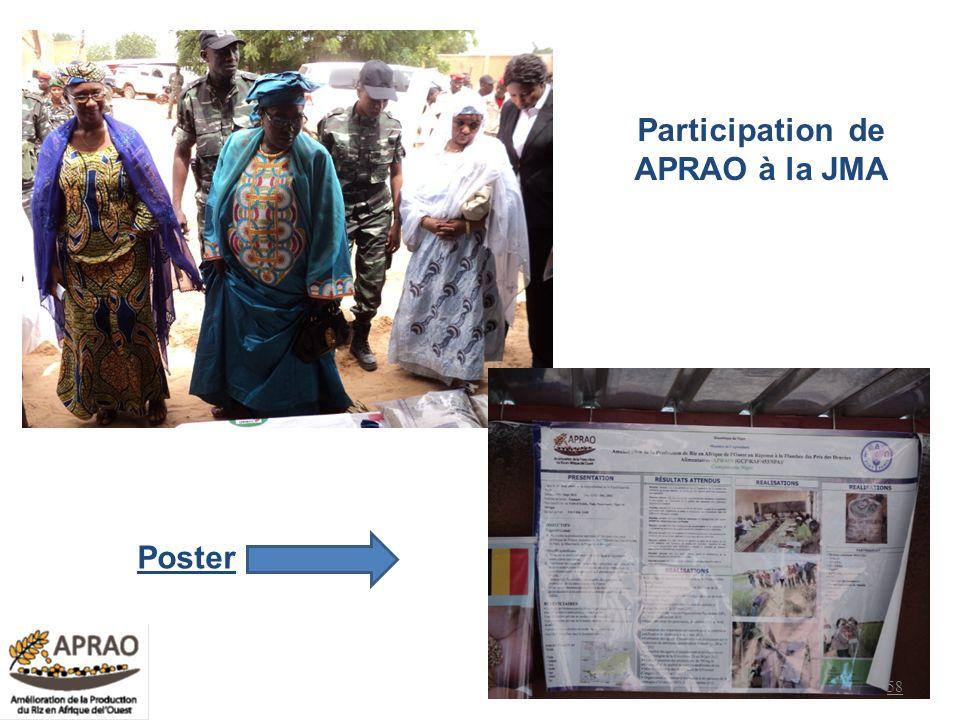 58 Participation de APRAO à la JMA Poster
