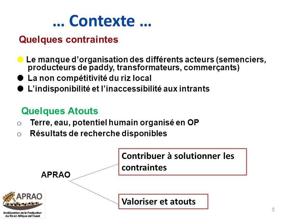 … Contexte … Quelques contraintes Le manque dorganisation des différents acteurs (semenciers, producteurs de paddy, transformateurs, commerçants) La n
