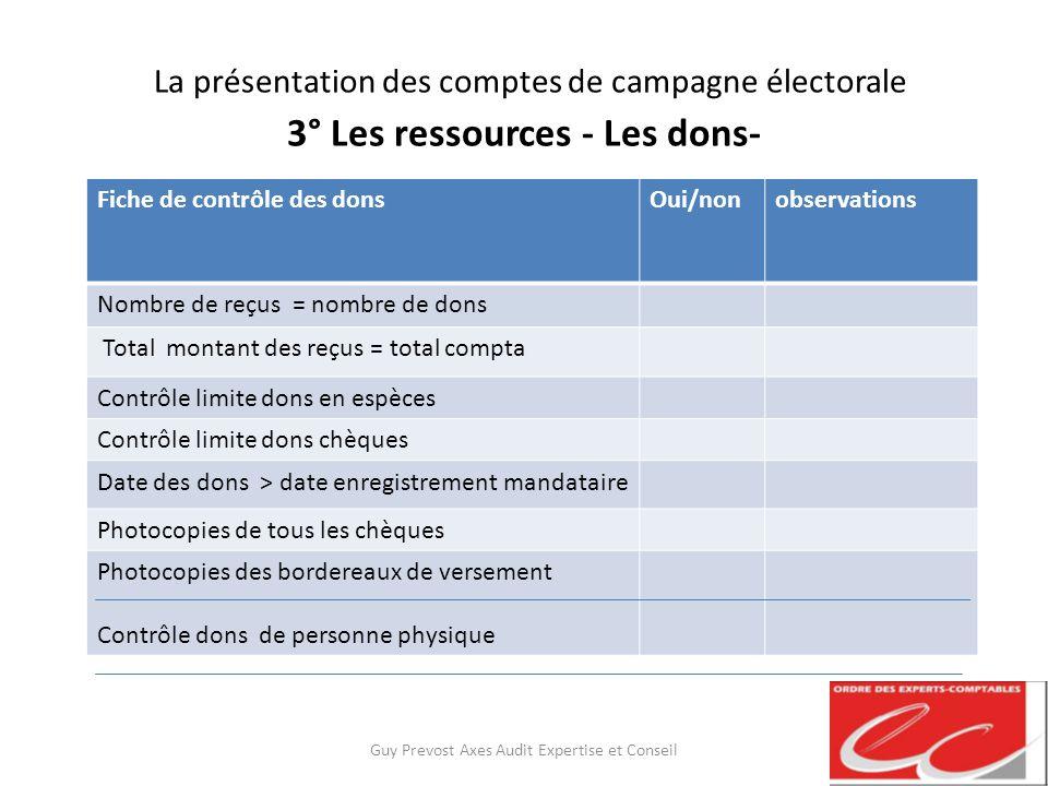 La présentation des comptes de campagne électorale 3° Les ressources - Les dons- Guy Prevost Axes Audit Expertise et Conseil Fiche de contrôle des don