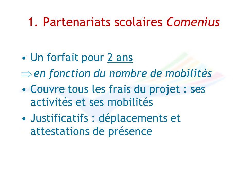 1. Partenariats scolaires Comenius Un forfait pour 2 ans en fonction du nombre de mobilités Couvre tous les frais du projet : ses activités et ses mob