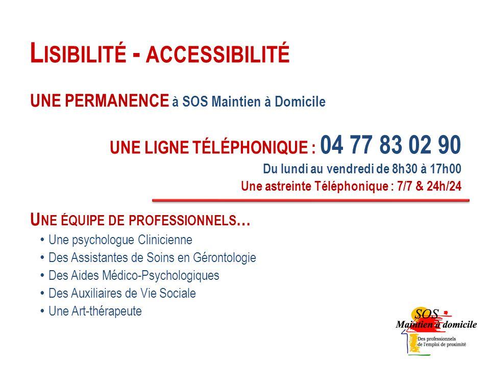 L ISIBILITÉ - ACCESSIBILITÉ UNE PERMANENCE à SOS Maintien à Domicile UNE LIGNE TÉLÉPHONIQUE : 04 77 83 02 90 Du lundi au vendredi de 8h30 à 17h00 Une astreinte Téléphonique : 7/7 & 24h/24 U NE ÉQUIPE DE PROFESSIONNELS … Une psychologue Clinicienne Des Assistantes de Soins en Gérontologie Des Aides Médico-Psychologiques Des Auxiliaires de Vie Sociale Une Art-thérapeute