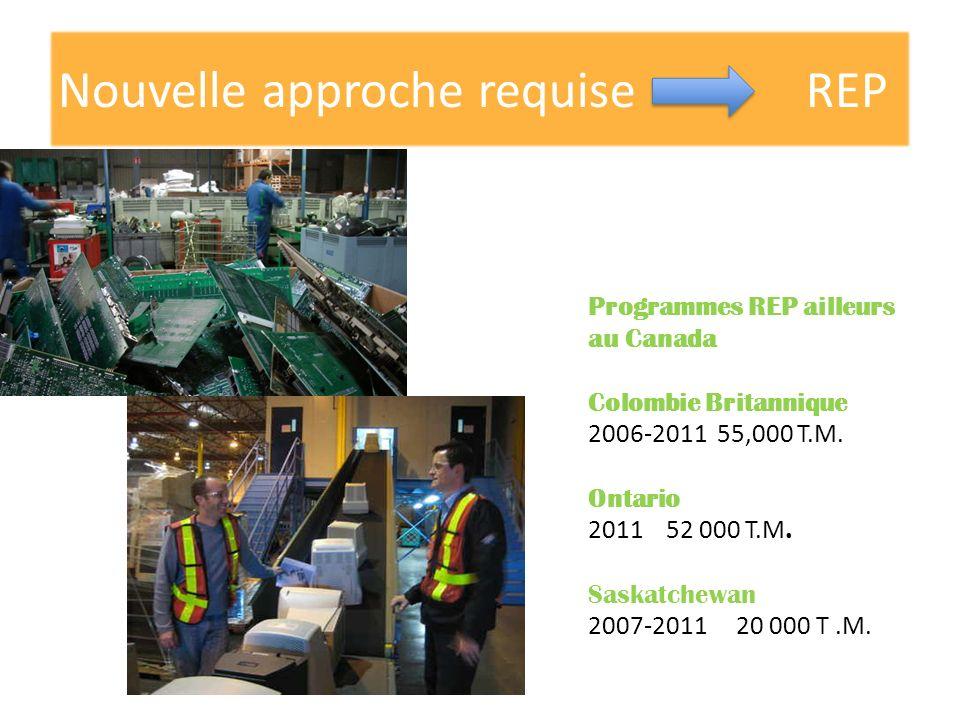 Nouvelle approche requise REP Programmes REP ailleurs au Canada Colombie Britannique 2006-2011 55,000 T.M.