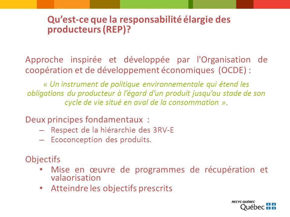 TITRE DE LA PRÉSENTATION Quest-ce que la responsabilité élargie des producteurs (REP).