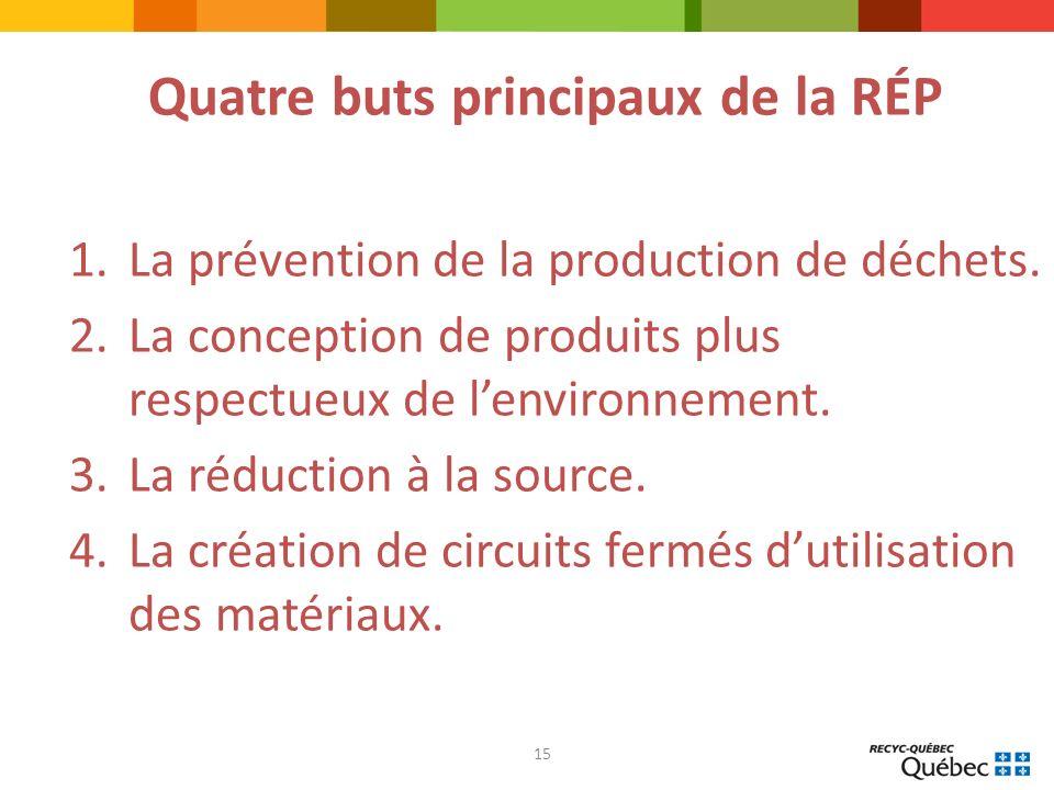 15 Quatre buts principaux de la RÉP 1.La prévention de la production de déchets.