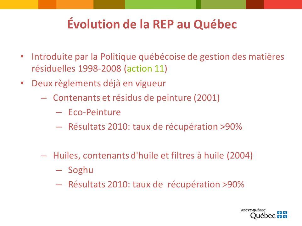 TITRE DE LA PRÉSENTATION Évolution de la REP au Québec Introduite par la Politique québécoise de gestion des matières résiduelles 1998-2008 (action 11) Deux règlements déjà en vigueur – Contenants et résidus de peinture (2001) – Eco-Peinture – Résultats 2010: taux de récupération >90% – Huiles, contenants d huile et filtres à huile (2004) – Soghu – Résultats 2010: taux de récupération >90%