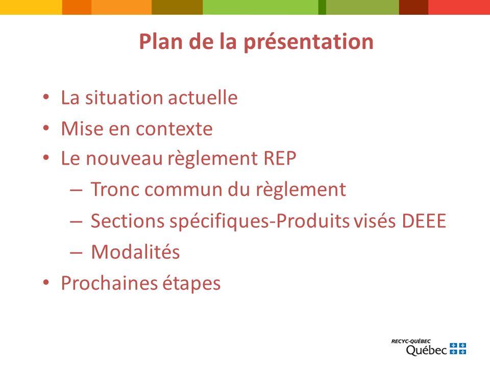 Plan de la présentation La situation actuelle Mise en contexte Le nouveau règlement REP – Tronc commun du règlement – Sections spécifiques-Produits visés DEEE – Modalités Prochaines étapes