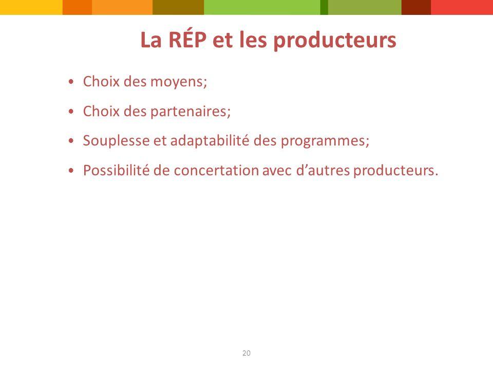 20 La RÉP et les producteurs Choix des moyens; Choix des partenaires; Souplesse et adaptabilité des programmes; Possibilité de concertation avec dautres producteurs.