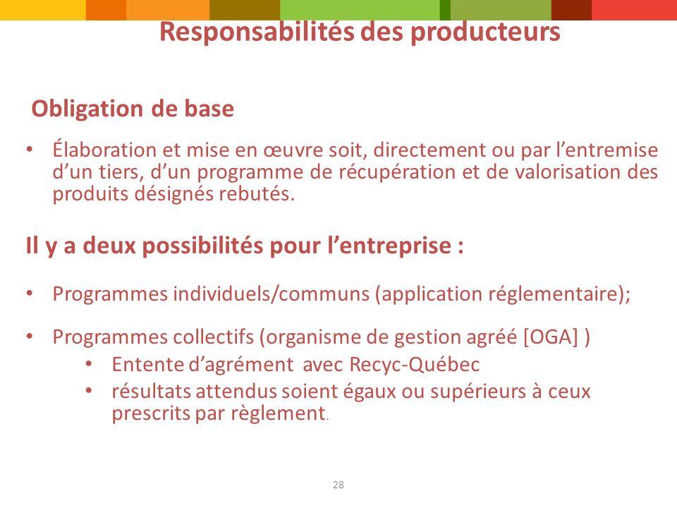 28 Responsabilités des producteurs Obligation de base Élaboration et mise en œuvre soit, directement ou par lentremise dun tiers, dun programme de récupération et de valorisation des produits désignés rebutés.