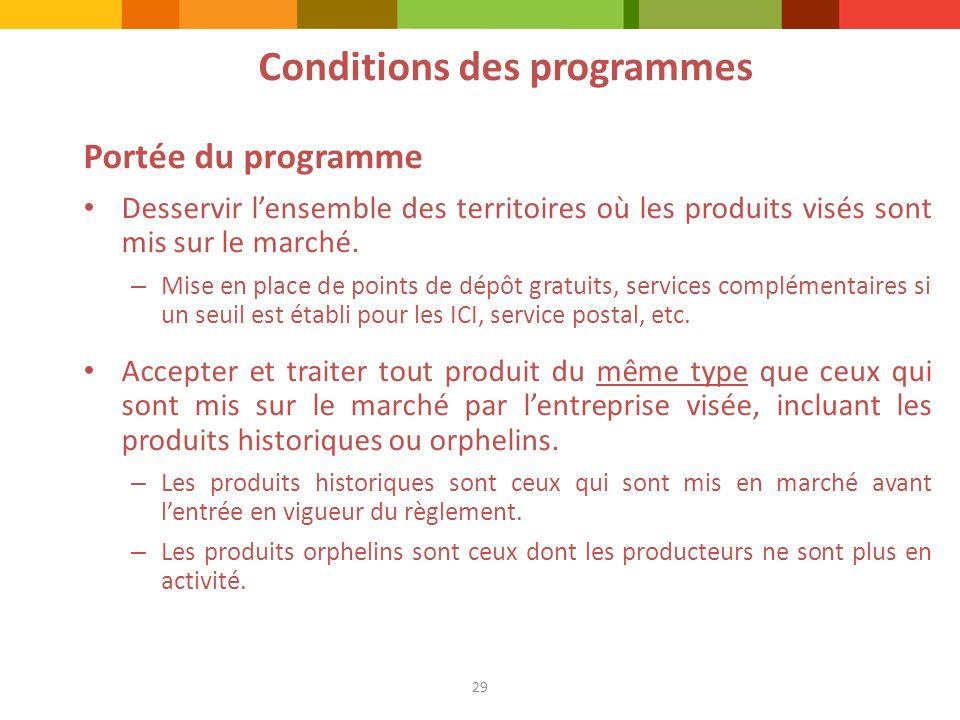 29 Conditions des programmes Portée du programme Desservir lensemble des territoires où les produits visés sont mis sur le marché.