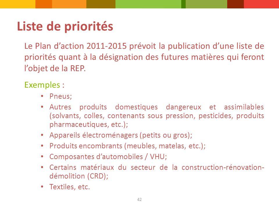 42 Liste de priorités Le Plan daction 2011-2015 prévoit la publication dune liste de priorités quant à la désignation des futures matières qui feront lobjet de la REP.