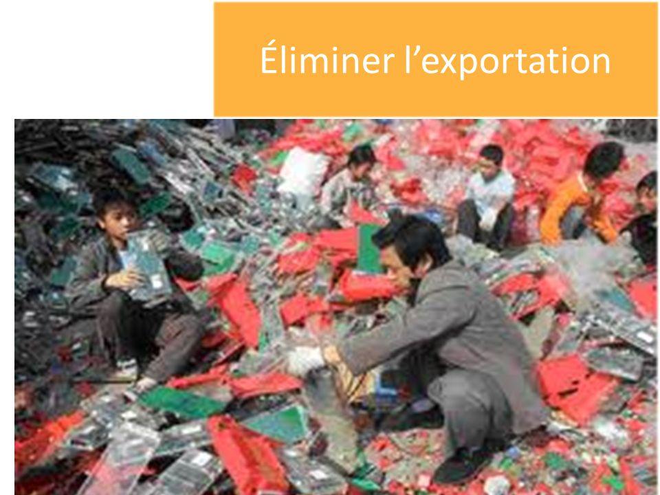 Éliminer lexportation