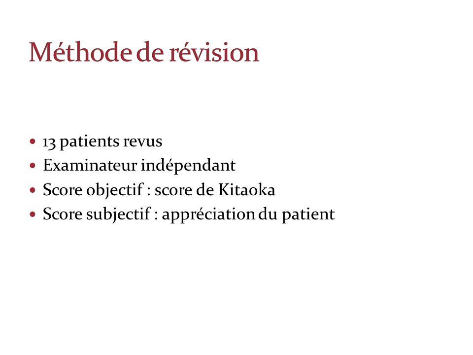 13 patients revus Examinateur indépendant Score objectif : score de Kitaoka Score subjectif : appréciation du patient