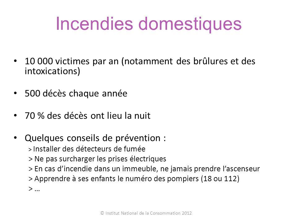 Incendies domestiques 10 000 victimes par an (notamment des brûlures et des intoxications) 500 décès chaque année 70 % des décès ont lieu la nuit Quel