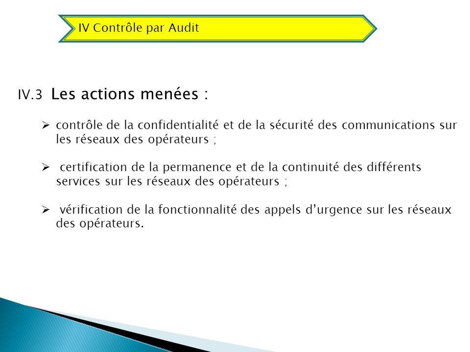 IV.3 Les actions menées : contrôle de la confidentialité et de la sécurité des communications sur les réseaux des opérateurs ; certification de la per