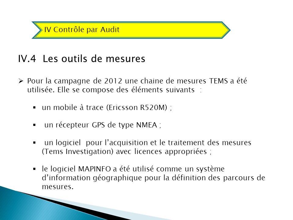 IV.4 Les outils de mesures Pour la campagne de 2012 une chaine de mesures TEMS a été utilisée. Elle se compose des éléments suivants : un mobile à tra