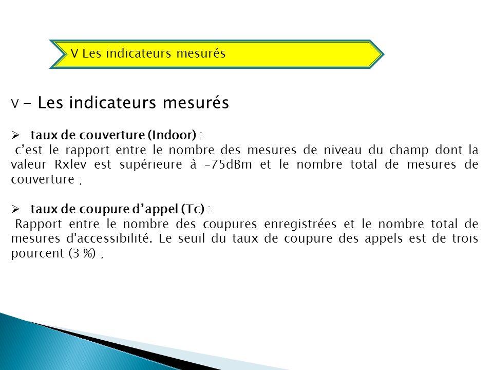 V - Les indicateurs mesurés taux de couverture (Indoor) : cest le rapport entre le nombre des mesures de niveau du champ dont la valeur Rxlev est supé