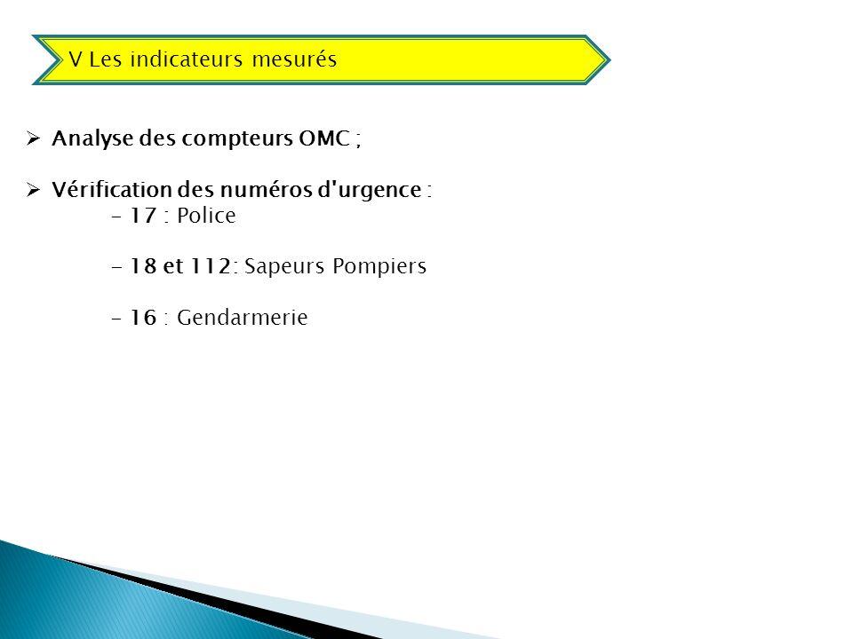 Analyse des compteurs OMC ; Vérification des numéros d'urgence : - 17 : Police - 18 et 112: Sapeurs Pompiers - 16 : Gendarmerie V Les indicateurs mesu
