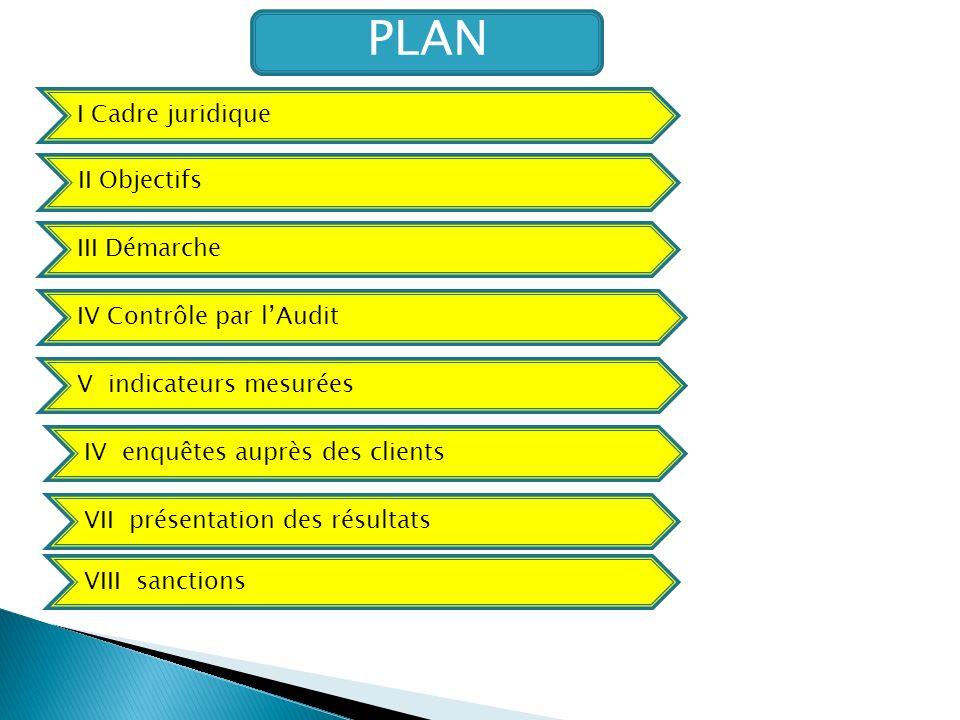 I Cadre juridique II Objectifs III Démarche IV Contrôle par lAudit V indicateurs mesurées IV enquêtes auprès des clients VII présentation des résultat
