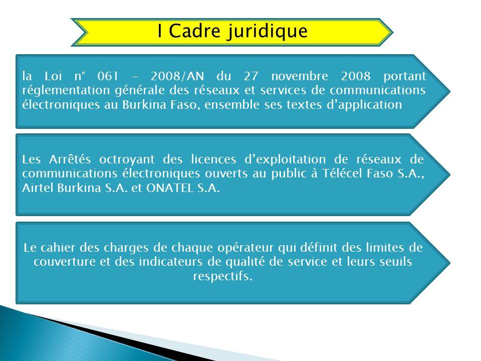 la Loi n° 061 – 2008/AN du 27 novembre 2008 portant réglementation générale des réseaux et services de communications électroniques au Burkina Faso, e
