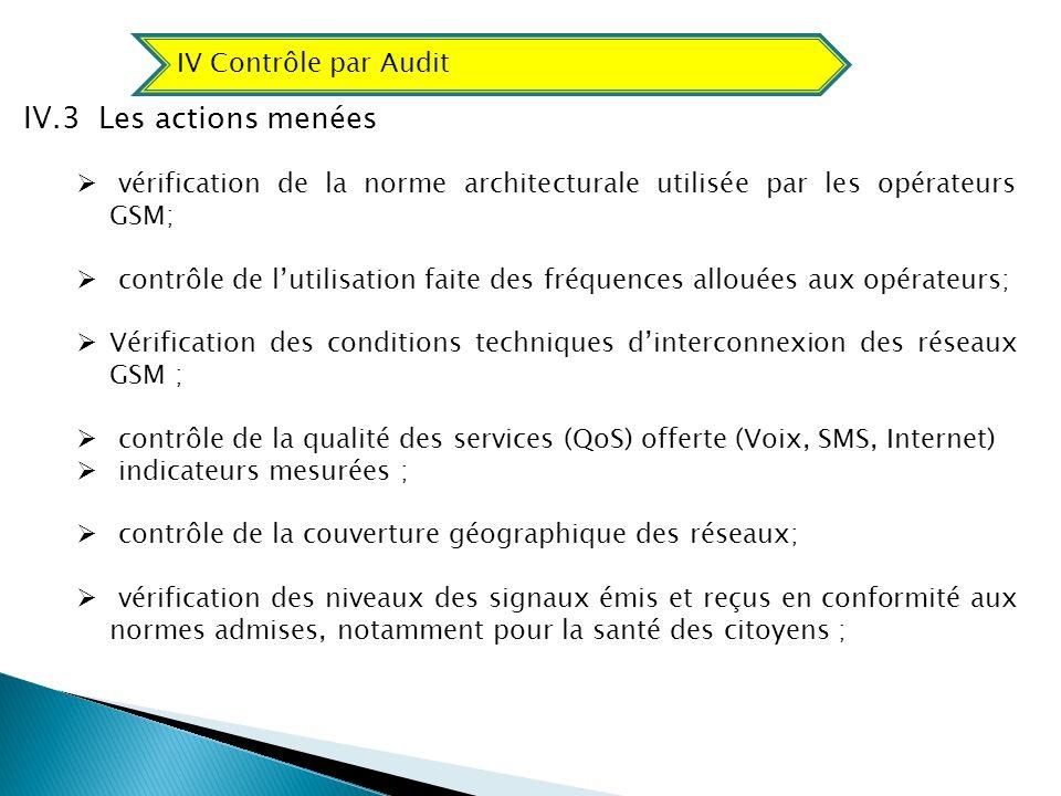 IV.3 Les actions menées vérification de la norme architecturale utilisée par les opérateurs GSM; contrôle de lutilisation faite des fréquences allouée
