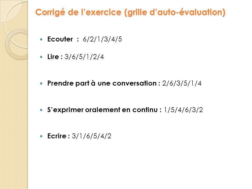 Corrigé de lexercice (grille dauto-évaluation) Ecouter : 6 /2/1/3/4/5 Lire : 3 /6/5/1/2/4 Prendre part à une conversation : 2 /6/3/5/1/4 Sexprimer ora