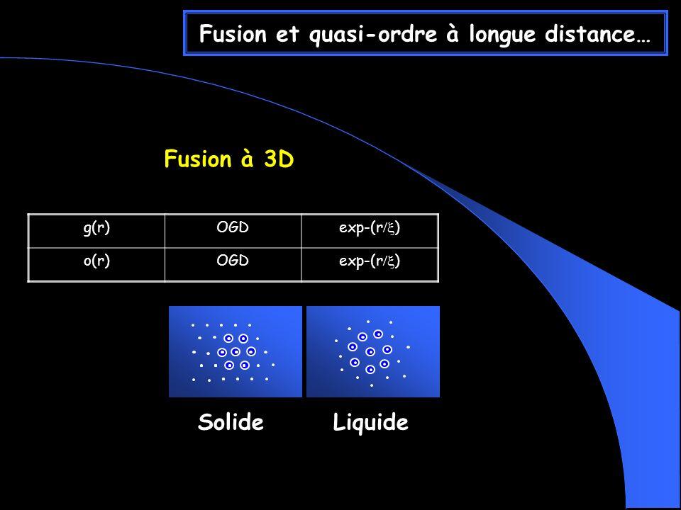 Fusion à 2D Contrairement à la fusion classique, La fusion 2D passe par une phase intermédiaire Fusion et quasi-ordre à longue distance… Cristal 2DHexatiqueLiquide g(r)|r| - exp-(r ) o(r)OGD|r| - exp-(r ) Mise en évidence dans les cristaux liquides Brock, PRL57, 98 (1986), Colloïdes (Petukhov, 2006) Chou, Science 1998 g(r)OGDexp-(r ) o(r)OGDexp-(r ) Fusion à 3D SolideLiquide