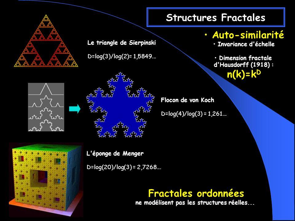 Structures Fractales Auto-similarité Auto-similarité Invariance d échelle Invariance d échelle Dimension fractale Dimension fractale d Hausdorff (1918) : n(k)=k D Le triangle de Sierpinski D=log(3)/log(2)= 1,5849...