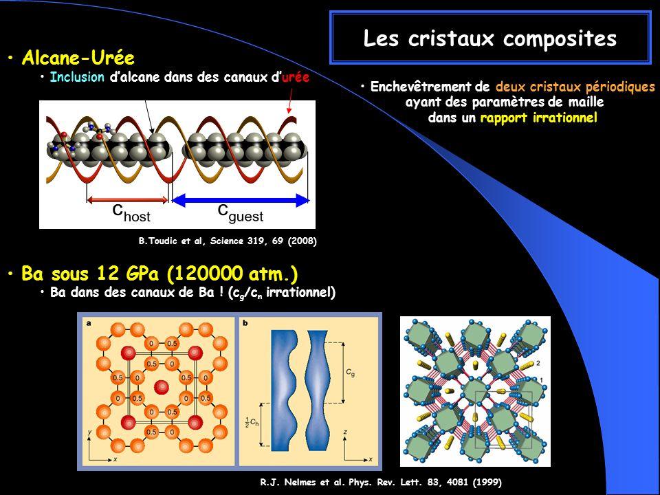 Alcane-Urée Inclusion dalcane dans des canaux durée B.Toudic et al, Science 319, 69 (2008) Ba sous 12 GPa (120000 atm.) Ba dans des canaux de Ba .
