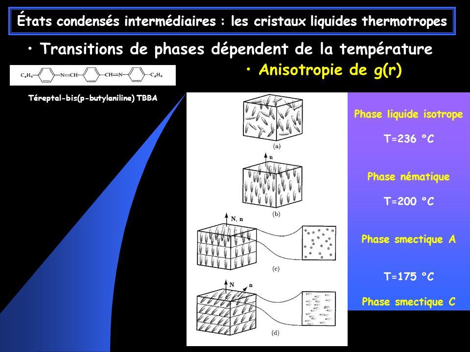 Téreptal-bis(p-butylaniline) TBBA Phase liquide isotrope T=236 °C Phase nématique T=200 °C Phase smectique A T=175 °C Phase smectique C États condensés intermédiaires : les cristaux liquides thermotropes Anisotropie de g(r) Transitions de phases dépendent de la température