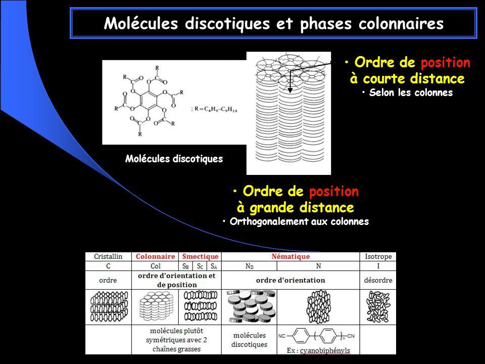 Molécules discotiques et phases colonnaires Ordre de position à grande distance Orthogonalement aux colonnes Ordre de position à courte distance Selon les colonnes Molécules discotiques