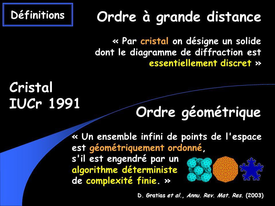 Définitions « Un ensemble infini de points de l espace est géométriquement ordonné, s il est engendré par un algorithme déterministe de complexité finie.