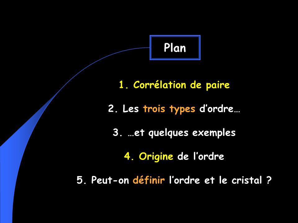 Plan 1.Corrélation de paire 2.Les trois types dordre… 3.…et quelques exemples 4.Origine de lordre 5.Peut-on définir lordre et le cristal ?