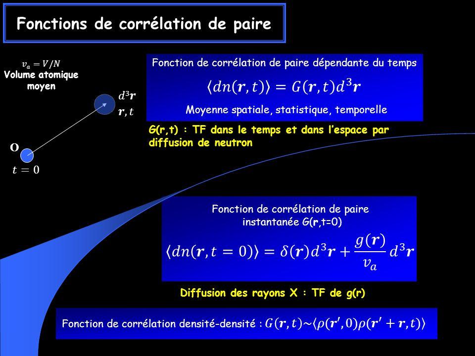 O Fonctions de corrélation de paire Fonction de corrélation de paire dépendante du temps Moyenne spatiale, statistique, temporelle Fonction de corrélation de paire instantanée G(r,t=0) G(r,t) : TF dans le temps et dans lespace par diffusion de neutron Diffusion des rayons X : TF de g(r) Fonction de corrélation densité-densité :