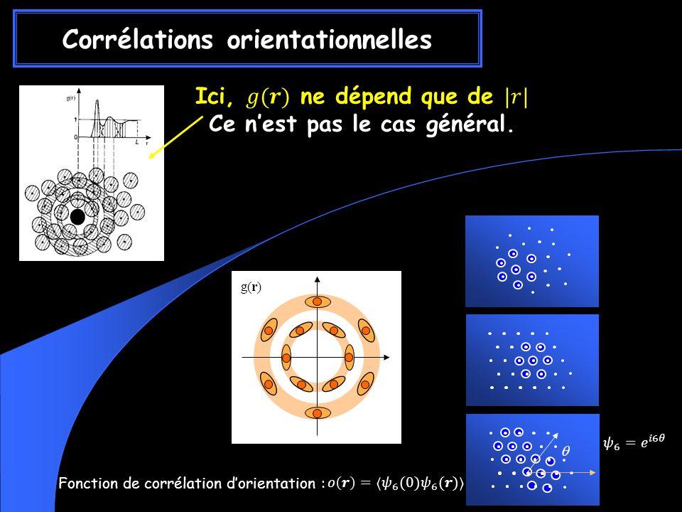 Corrélations orientationnelles g(r) Fonction de corrélation dorientation :
