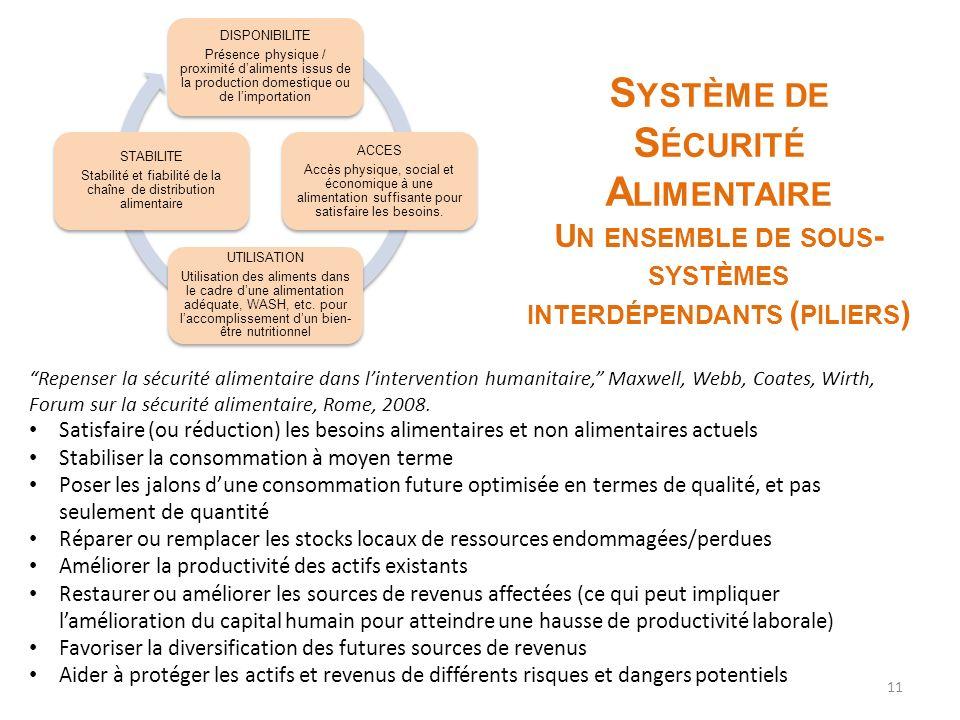 S YSTÈME DE S ÉCURITÉ A LIMENTAIRE U N ENSEMBLE DE SOUS - SYSTÈMES INTERDÉPENDANTS ( PILIERS ) 11 DISPONIBILITE Présence physique / proximité daliment