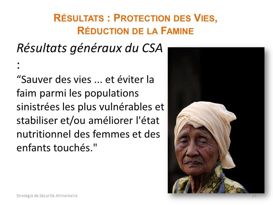Résultats généraux du CSA : Sauver des vies... et éviter la faim parmi les populations sinistrées les plus vulnérables et stabiliser et/ou améliorer l