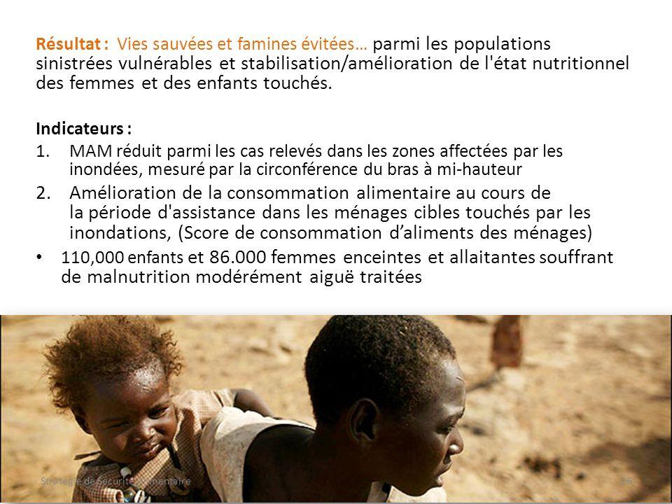 Résultat : Vies sauvées et famines évitées… parmi les populations sinistrées vulnérables et stabilisation/amélioration de l'état nutritionnel des femm