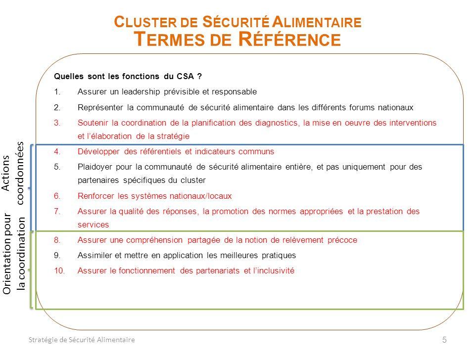 5 C LUSTER DE S ÉCURITÉ A LIMENTAIRE T ERMES DE R ÉFÉRENCE Quelles sont les fonctions du CSA .