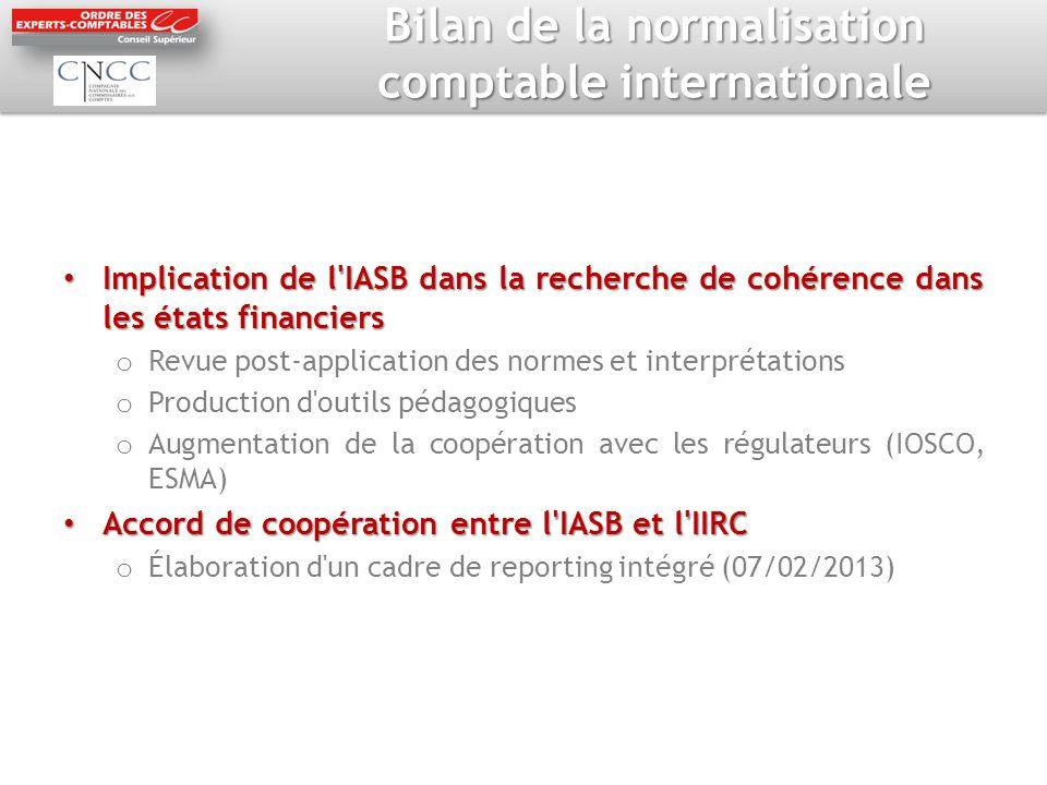 Bilan de la normalisation comptable internationale Implication de l'IASB dans la recherche de cohérence dans les états financiers Implication de l'IAS