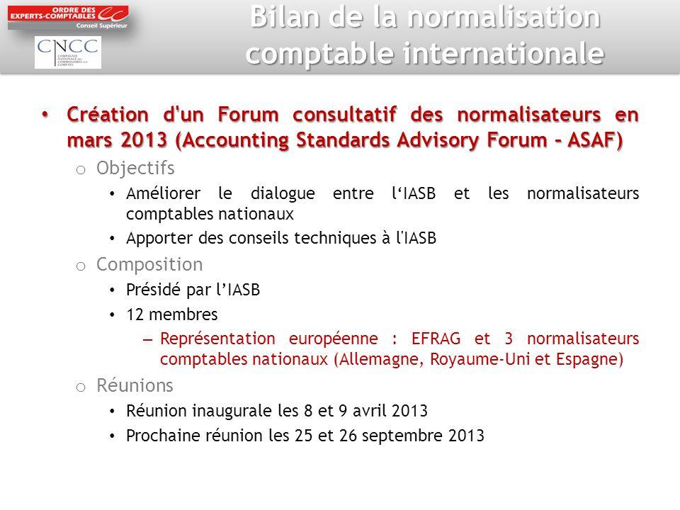 Bilan de la normalisation comptable internationale Création d'un Forum consultatif des normalisateurs en mars 2013 (Accounting Standards Advisory Foru