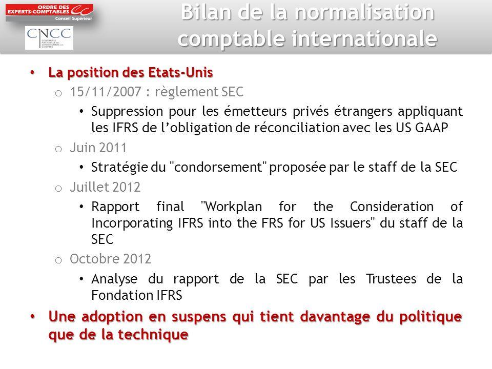 Bilan de la normalisation comptable internationale La position des Etats-Unis La position des Etats-Unis o 15/11/2007 : règlement SEC Suppression pour