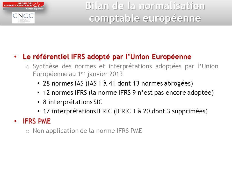 Bilan de la normalisation comptable européenne Le référentiel IFRS adopté par lUnion Européenne Le référentiel IFRS adopté par lUnion Européenne o Syn