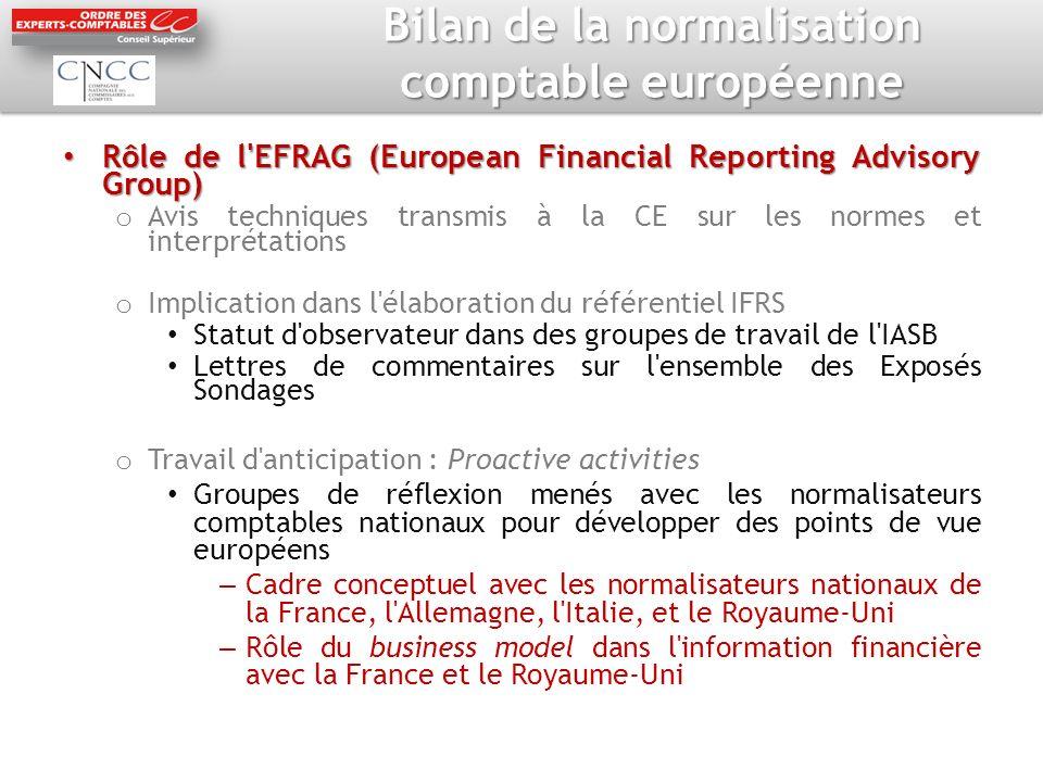 Bilan de la normalisation comptable européenne Rôle de l'EFRAG (European Financial Reporting Advisory Group) Rôle de l'EFRAG (European Financial Repor