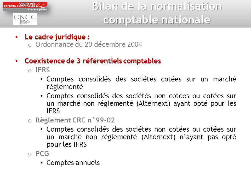 Bilan de la normalisation comptable nationale Le cadre juridique : Le cadre juridique : o Ordonnance du 20 décembre 2004 Coexistence de 3 référentiels