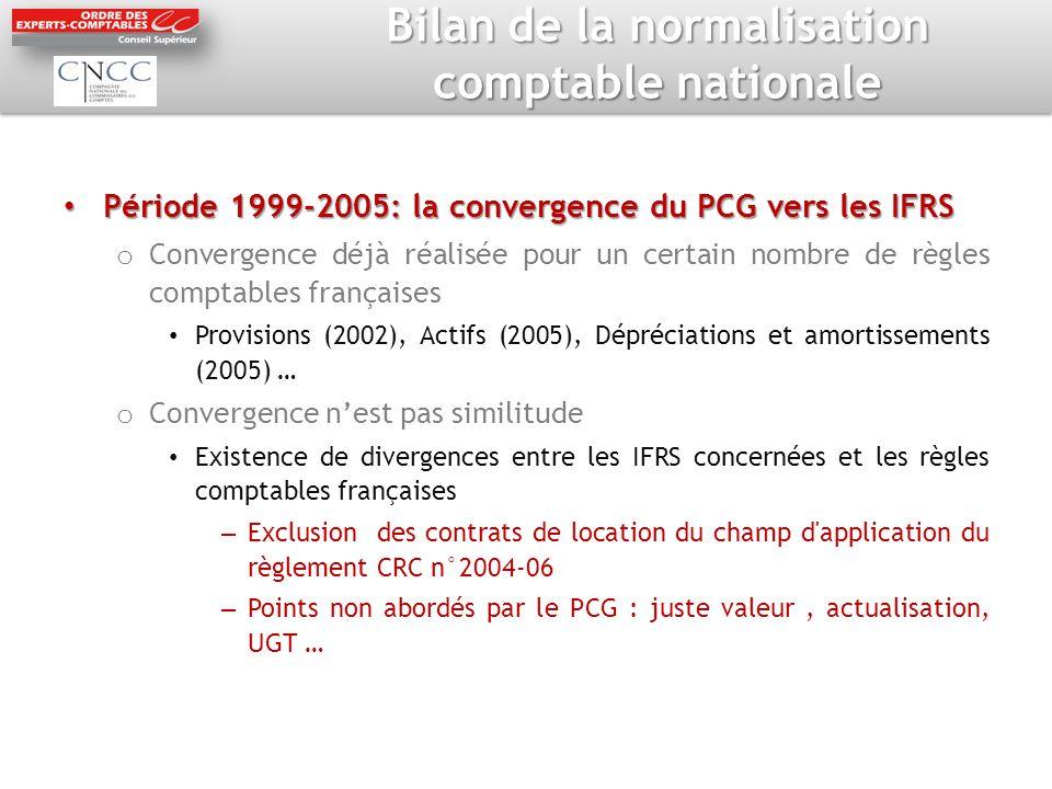 Bilan de la normalisation comptable nationale Période 1999-2005: la convergence du PCG vers les IFRS Période 1999-2005: la convergence du PCG vers les