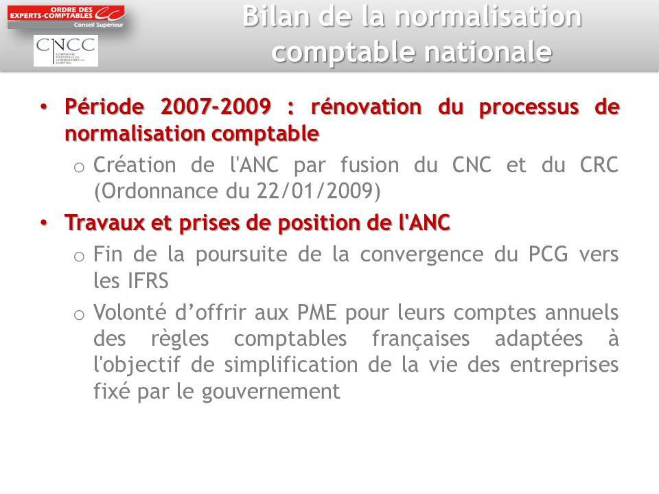 Bilan de la normalisation comptable nationale Période 2007-2009 : rénovation du processus de normalisation comptable Période 2007-2009 : rénovation du