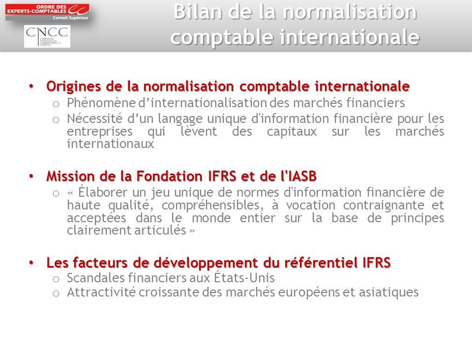 Bilan de la normalisation comptable internationale Origines de la normalisation comptable internationale Origines de la normalisation comptable intern