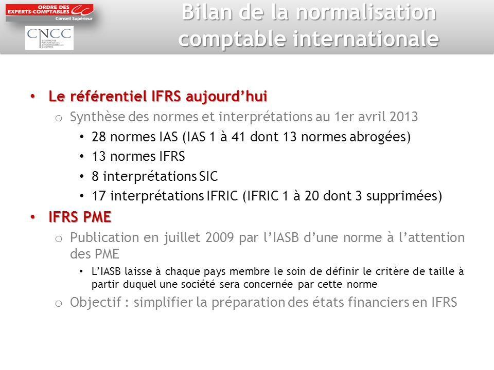 Bilan de la normalisation comptable internationale Le référentiel IFRS aujourdhui Le référentiel IFRS aujourdhui o Synthèse des normes et interprétati